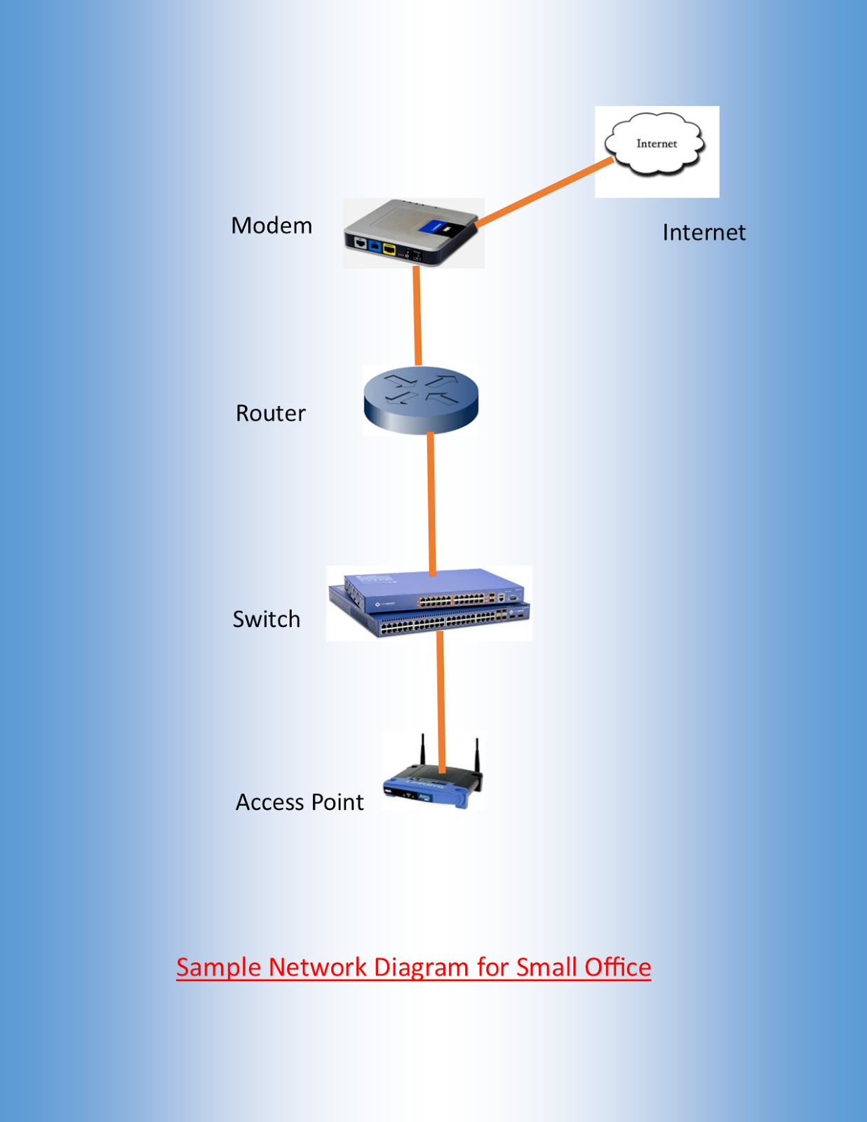 Tnw computer it solutions sample network diagram for small office ccuart Image collections