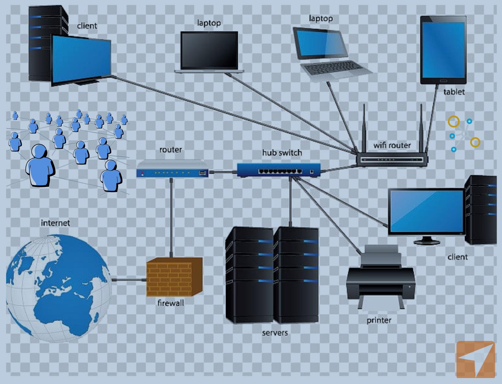 Computer network in Hindi