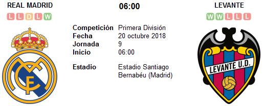 Real Madrid vs Levante en VIVO