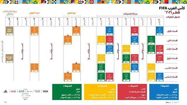 موعد كأس العرب 2021