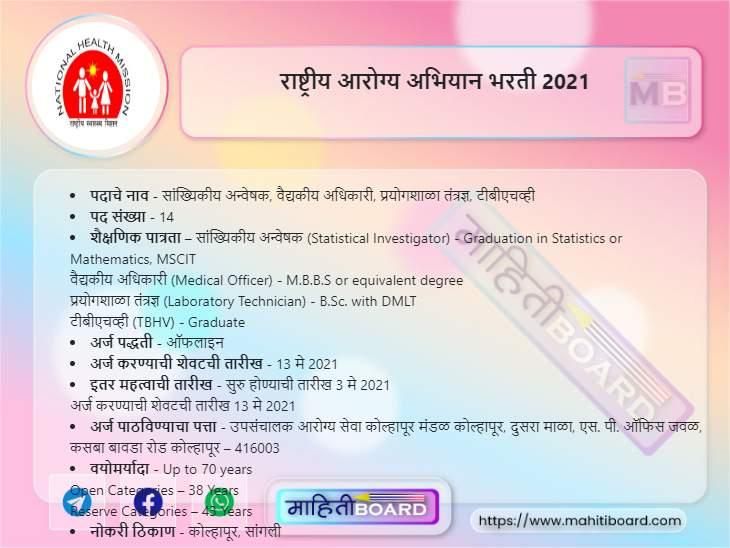 NHM Maharashtra Recruitment 2021