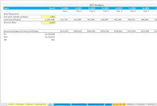 DCF Analysis for Equipment Rental startup