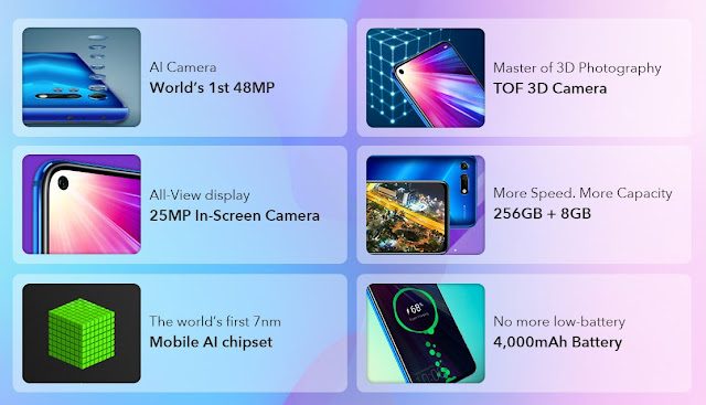 honor view 20 review,6 Reason to Book Honor View 20