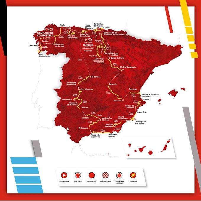 RECORRIDO DE LA VUELTA A ESPAÑA 2021