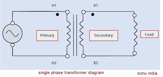single phase transformer diagram