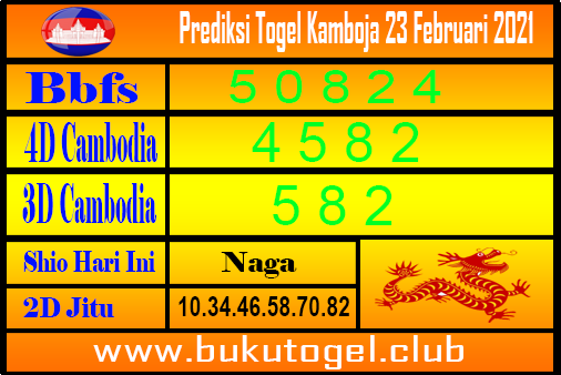 Prakiraan Kamboja 23 Februari 2021