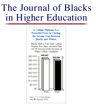 the issue of education in the growing debate over affirmative action The debate over the need for, and type of, affirmative action practices continues today in the courts many contend that the effects it was attempting to achieve have not been accomplished in the private sector, the debate also continues with white males accusing affirmative action of robbing them of promotions and other opportunities.