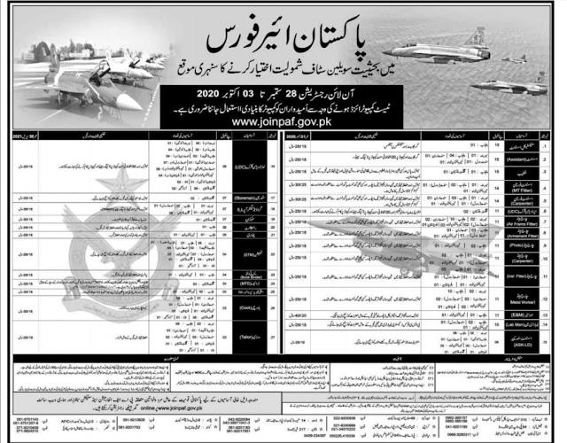 Pakistan Air Force Civilian Jobs 2020 (Male and Female Jobs)