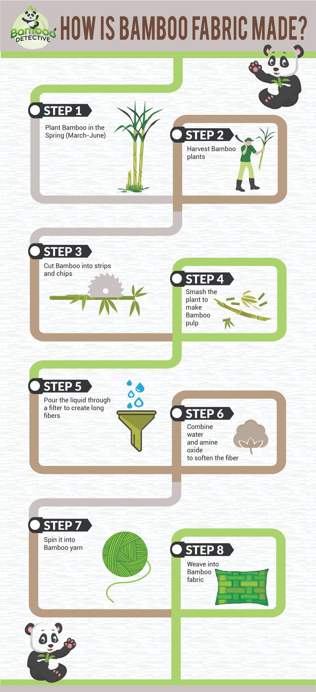 How is Bamboo Fabric Made? #infographic