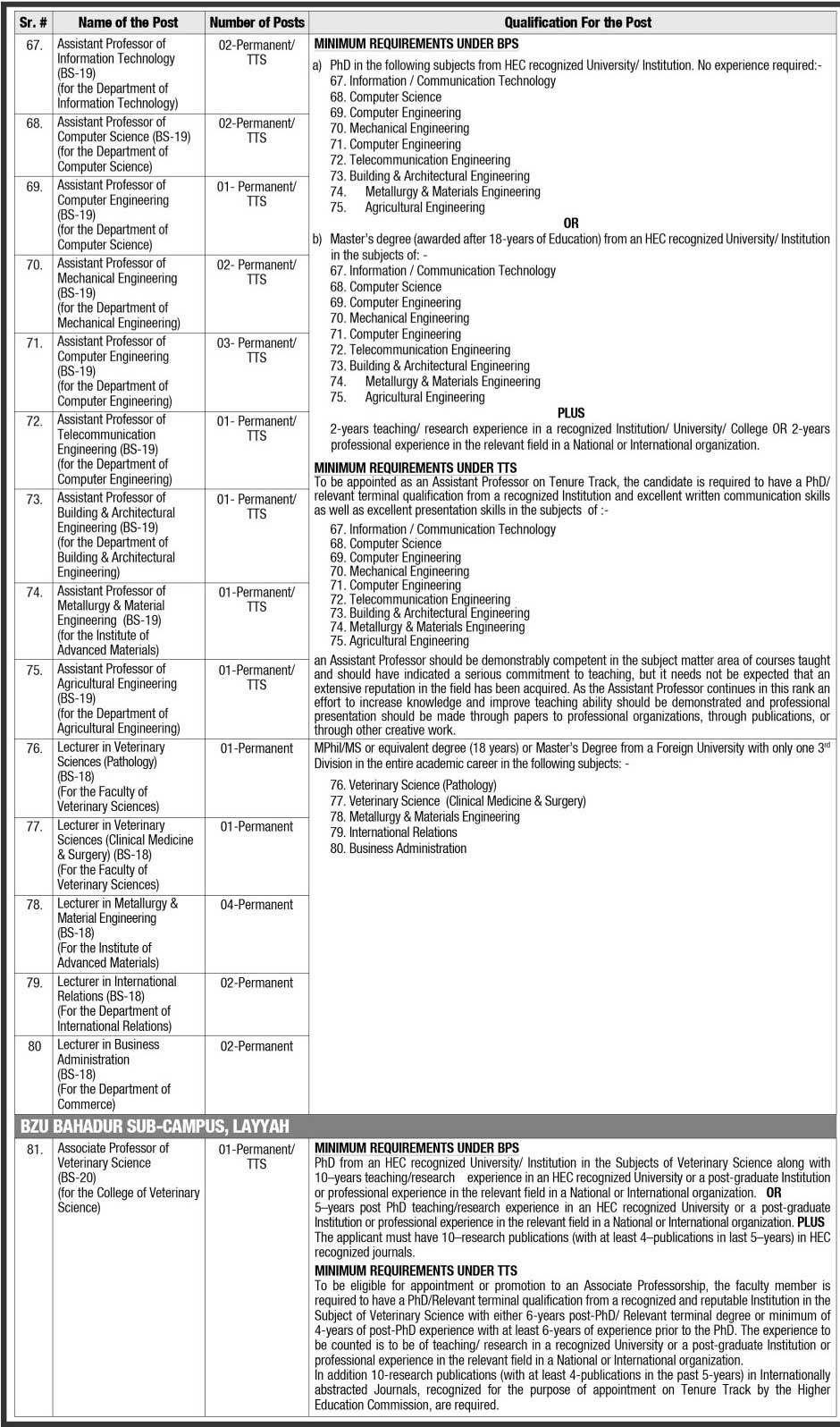 Bahauddin Zakariya University Multan Jobs4