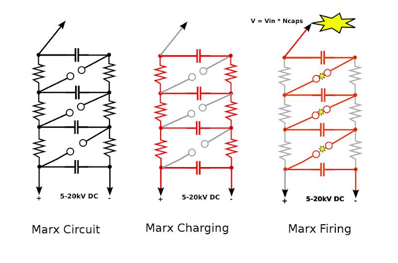 Marx Generator Schematic