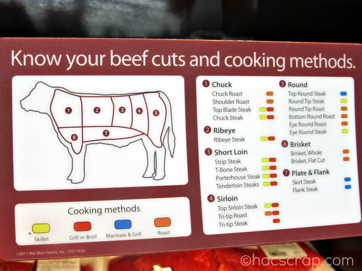 My Scraps   Walmart Guide to Beef Cuts and Cooking Methods
