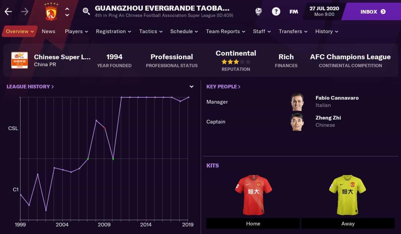 Guangzhou Evergrande Football Manager 2021