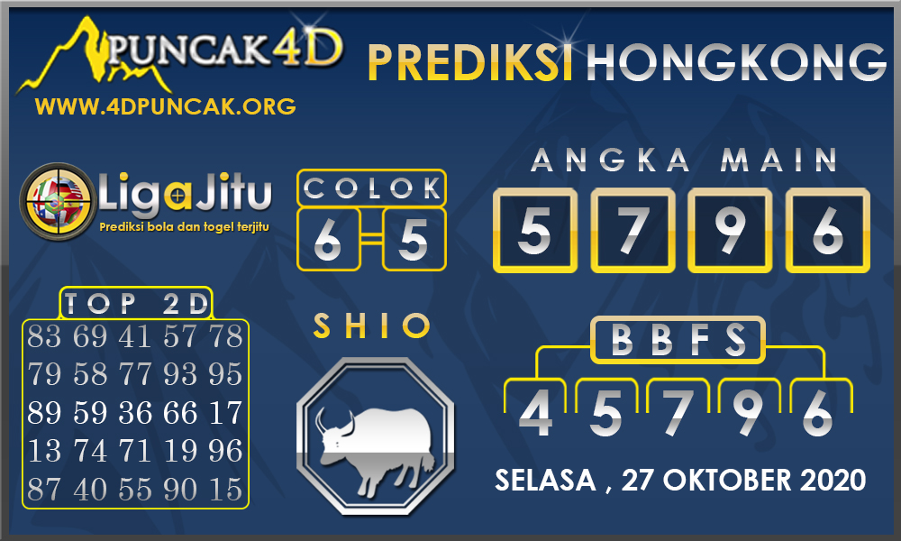 PREDIKSI TOGEL HONGKONG PUNCAK4D 27 OKTOBER 2020