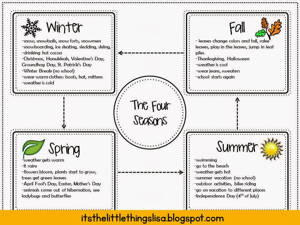 """Custom An In Depth Analysis of """"The Four Seasons"""" by Vivaldi essay paper writing service"""