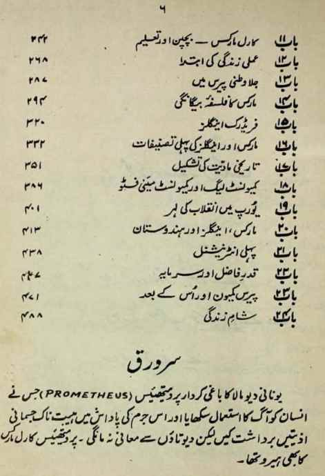 Sibte Hassan Books Pdf