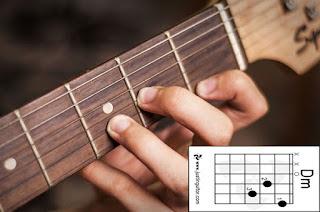 Gambar Chord Gitar Dm / Kunci Gitar Dm