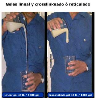 fluidos para fracturamiento hidráulico gel lineal gel crosslinkeado