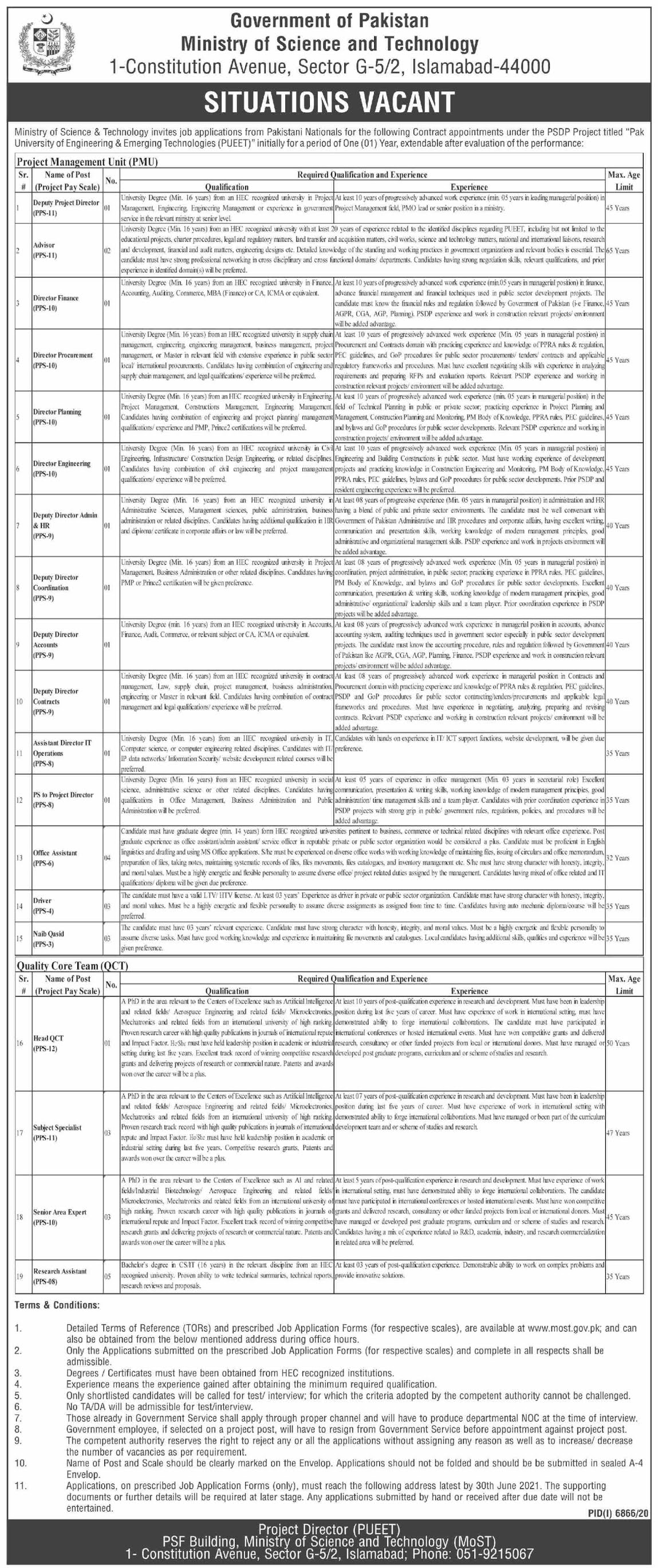 Ministry of Science and Technology Govt of Pakistan Jobs 2021 Latest Advertisement