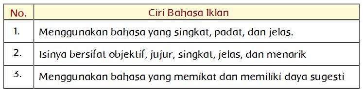 Bahasa Iklan Iklan Totota Termurah Halaman 130 Belajar