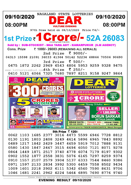 Nagaland State Lottery Sambad 09-10-2020 Today Result 8 PM