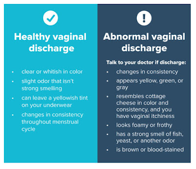 https://www.altiushospital.com/Vaginal-Discharge-Treatment.html