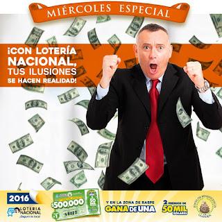 ultimos resultados loteria nacional