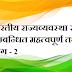 भारतीय राज्यव्यवस्था से सम्बन्धित महत्वपूर्ण तथ्य भाग - 2