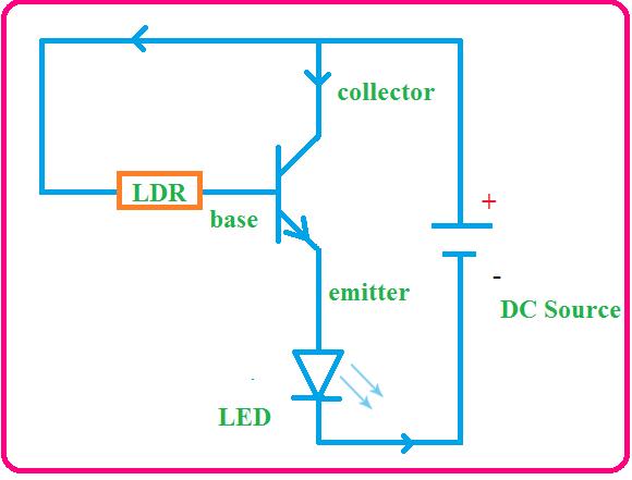 transistor application