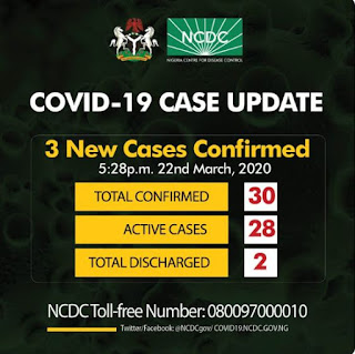 NCDC corona virus latest news update in Nigeria.How many cases have tested positive and pracuation needed to stop disease from spreading
