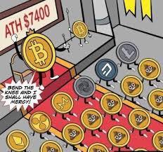 شيت كوين تصنيف العملات الرقمية من صنف shitcoin لسنة 2020