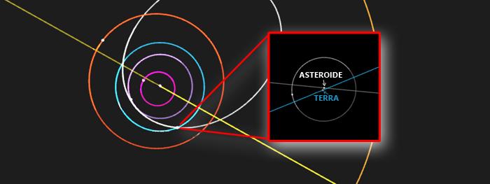asteroide 2021 PA17