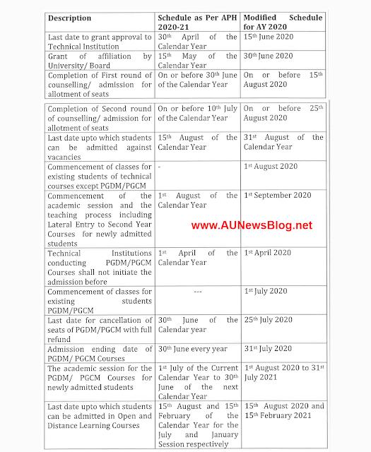 Anna University New Academic Calendar plan + Counselling Schedule 2020