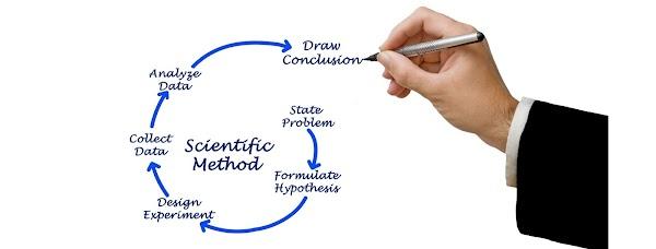 ▷ Método científico ejemplos de experimentos