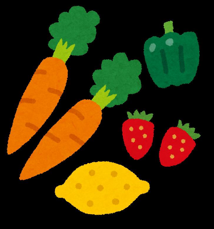 図:ビタミンのもと