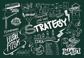 Pengertian Identifikasi Risiko Dan Dampaknya Terhadap Bisnis