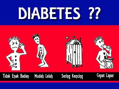 pengertian diabetes, jenis diabetes, gejala penyakit diabetes melitus