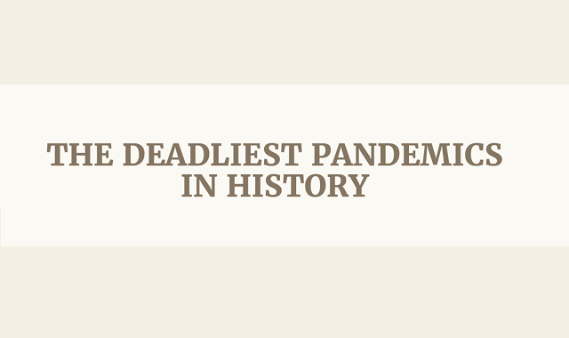 The Deadliest Pandemics in History