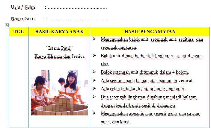 Contoh Format Catatan Hasil Karya Siswa PAUD dan TK Kurikulum 2013 Tahun Ajaran 2016-2017 dengan Microsoft Word