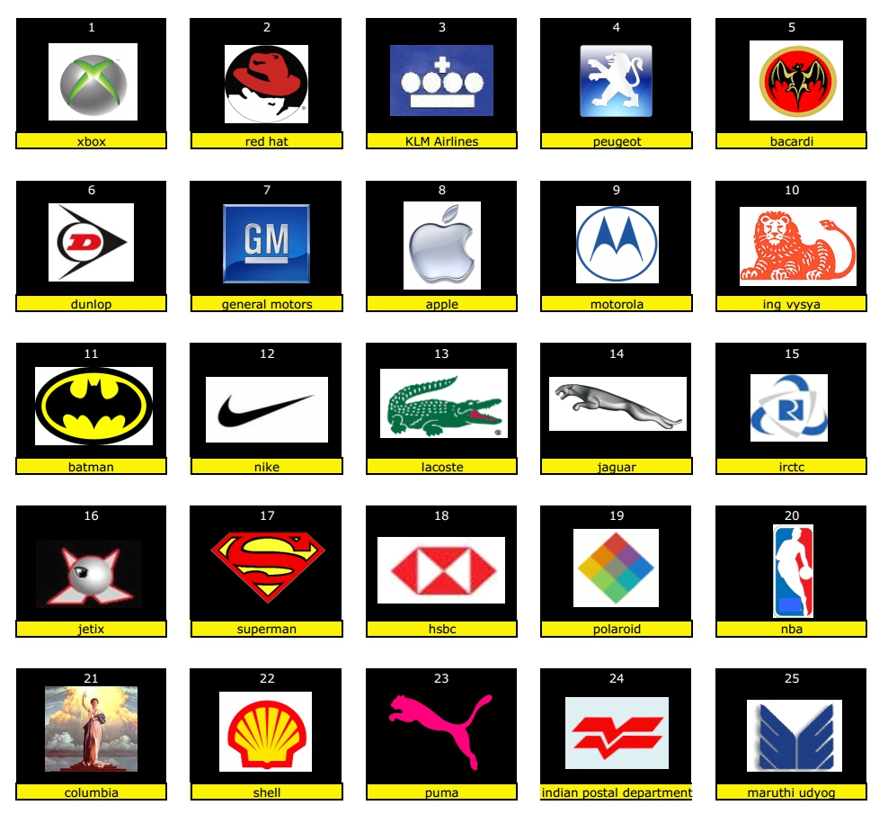 Popular Logos: Logo Quiz Answers Pictures
