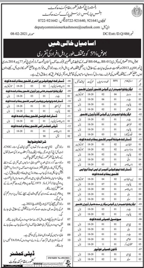 76 Posts in Office of the Deputy Commissioner Sindh Jobs 2021 for Baildar, Chowkidar, Watchman, Khalashi, Fitter Helper, Security Guard, Attendant, Ward Servant, Dai, Naib Qasid and more