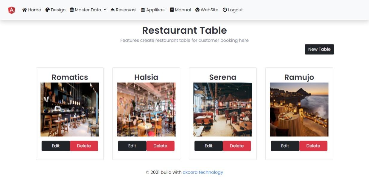 website cafe rumah makan restoran terbaru