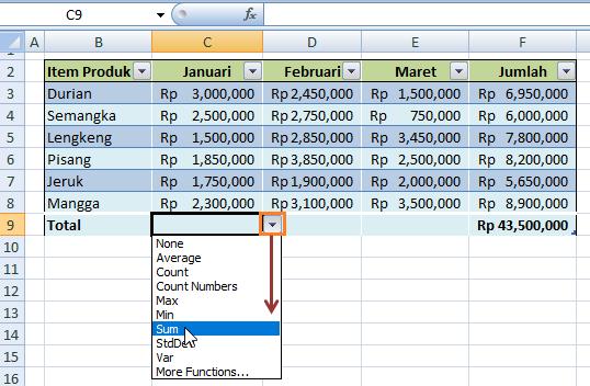 Cara Menggunakan Total Row Excel 2003