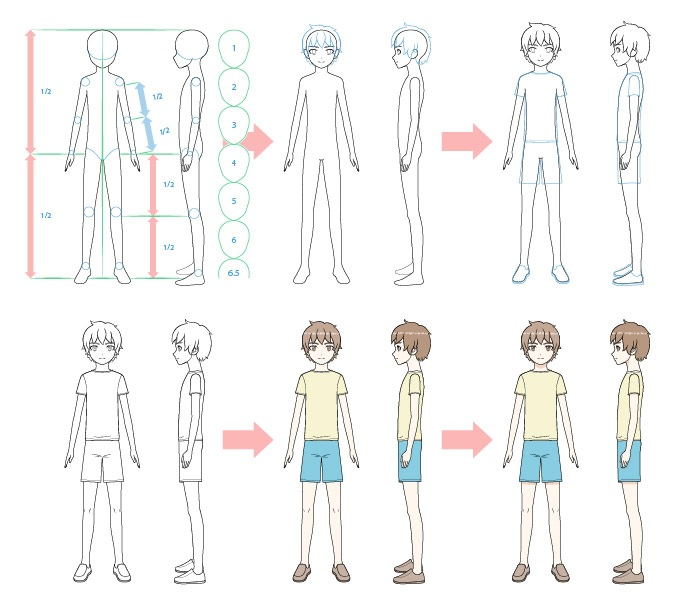 Anime boy menggambar tubuh penuh selangkah demi selangkah