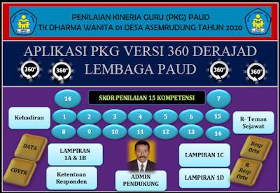 Aplikasi PK Guru PAUD Pola 360 Derajad Terbaru