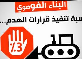 http://www.tunelyz.com/2015/03/lutte-contre-les-constructions-illicites.html