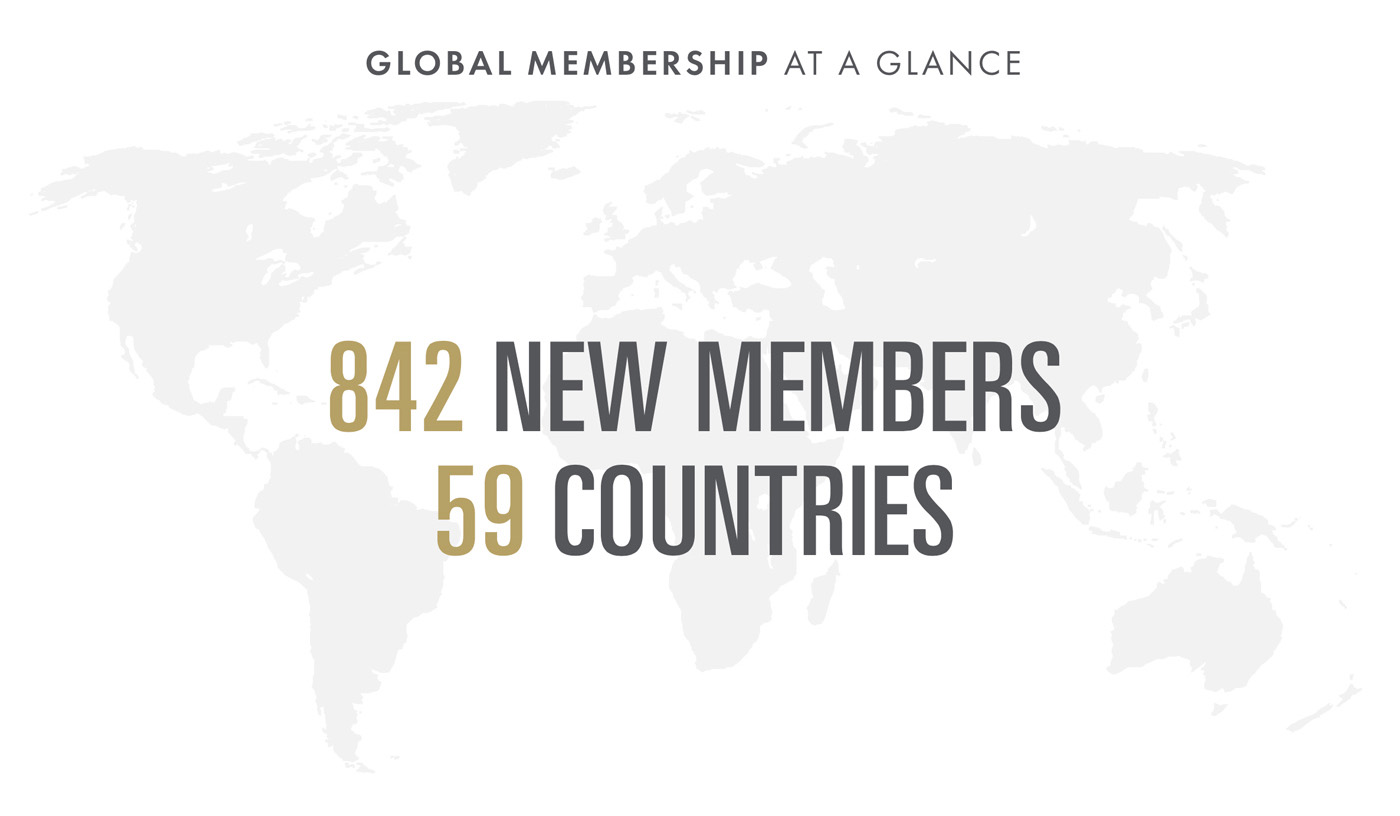 Academy Invites 842 From 59 Countries To Join Its Ranks