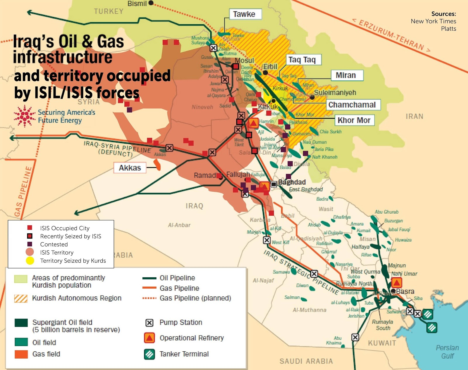 Iraq's oil and gas İnfrastructure & territory occupied by ISIS