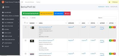 Web Company Profile - Berita / Profil