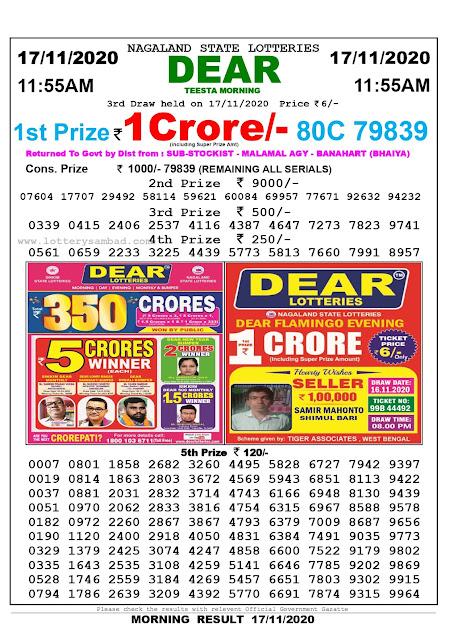 Lottery Sambad 17-11-2020 Today Results 11:55 am, Nagaland State Lottery Sambad Today Result 11.55 am, Sambad Lottery, Lottery Sambad Live Result Toda